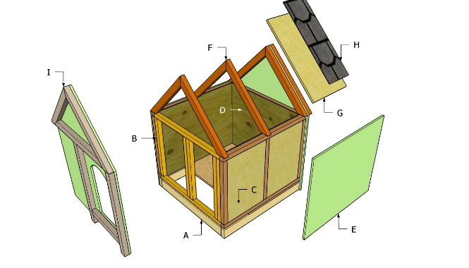 Cheap Materials For Dog House